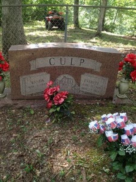 Location of Cemetery